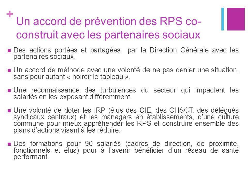 + Un accord de prévention des RPS co- construit avec les partenaires sociaux Un Comité de Pilotage paritaire représentant les différentes filières et les différents métiers.