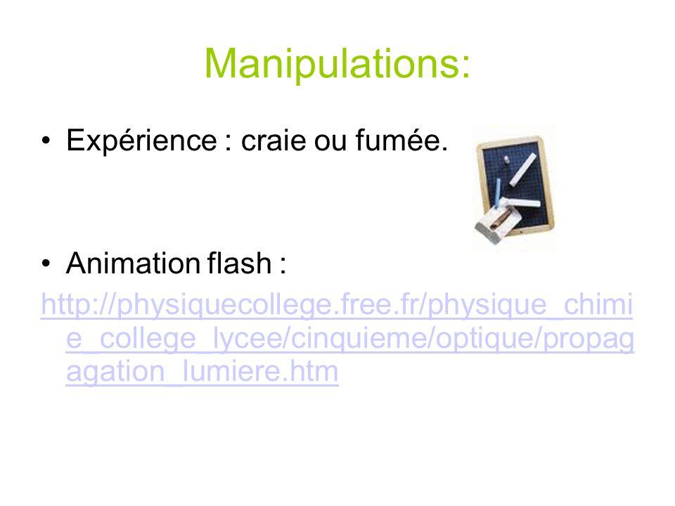 Manipulations: Expérience : craie ou fumée. Animation flash : http://physiquecollege.free.fr/physique_chimi e_college_lycee/cinquieme/optique/propag a
