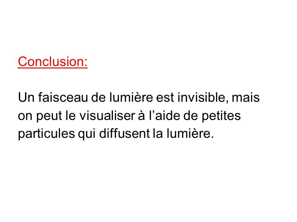 Conclusion: Un faisceau de lumière est invisible, mais on peut le visualiser à l'aide de petites particules qui diffusent la lumière.
