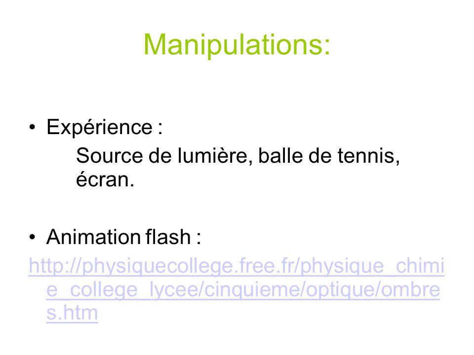 Manipulations: Expérience : Source de lumière, balle de tennis, écran. Animation flash : http://physiquecollege.free.fr/physique_chimi e_college_lycee