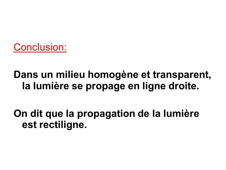 Conclusion: Dans un milieu homogène et transparent, la lumière se propage en ligne droite. On dit que la propagation de la lumière est rectiligne.