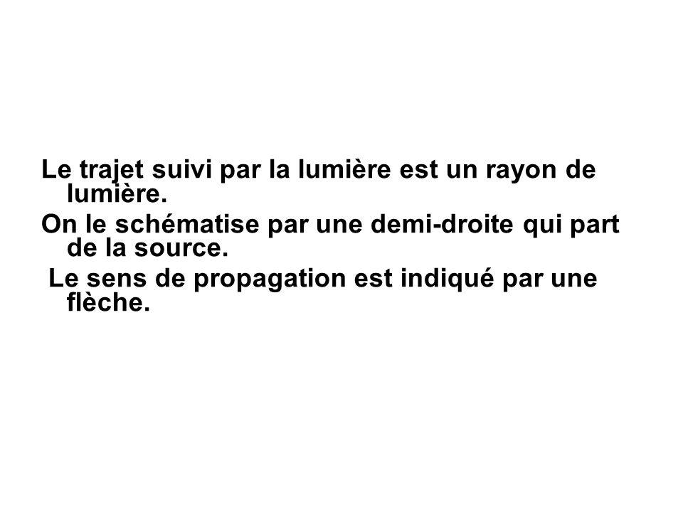 Le trajet suivi par la lumière est un rayon de lumière. On le schématise par une demi-droite qui part de la source. Le sens de propagation est indiqué