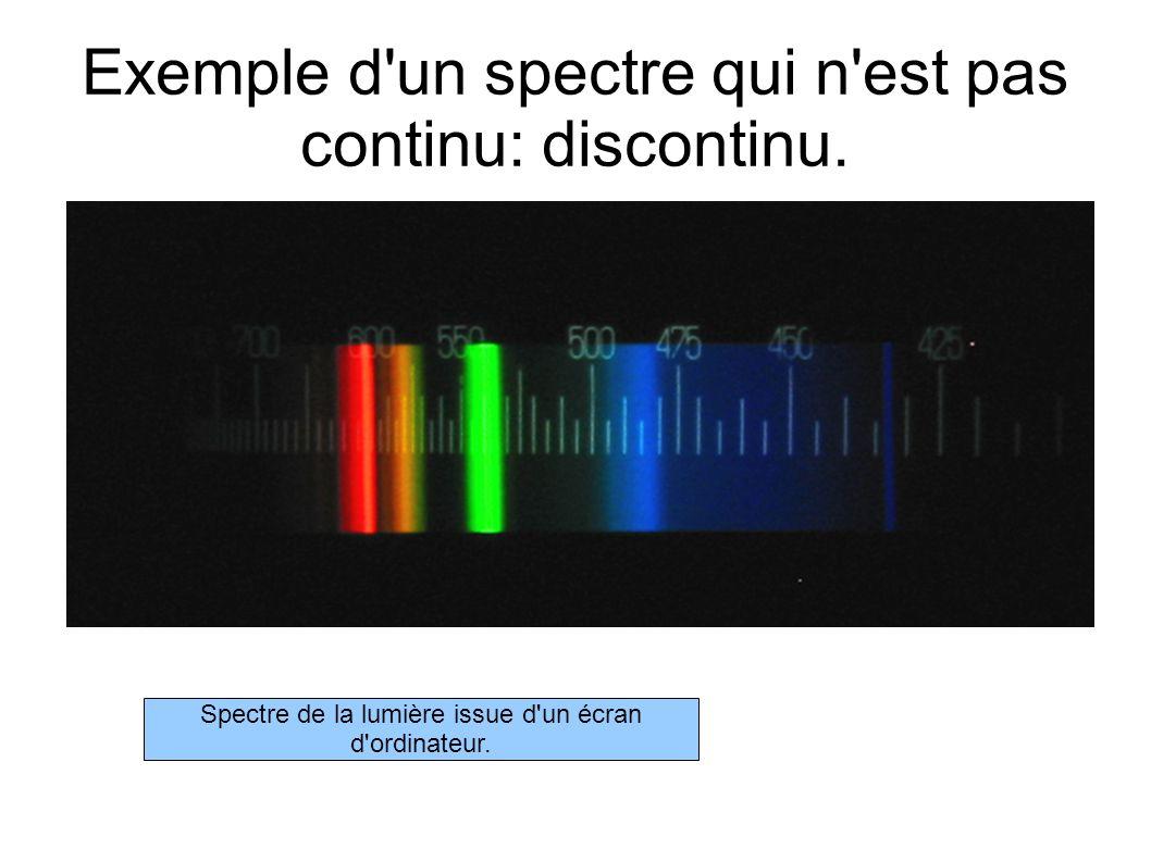 Exemple d un spectre qui n est pas continu: discontinu.