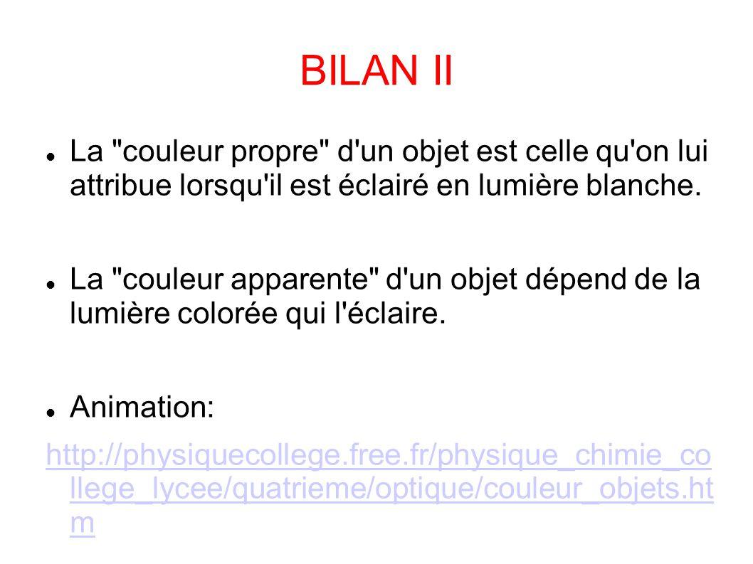 BILAN II La couleur propre d un objet est celle qu on lui attribue lorsqu il est éclairé en lumière blanche.