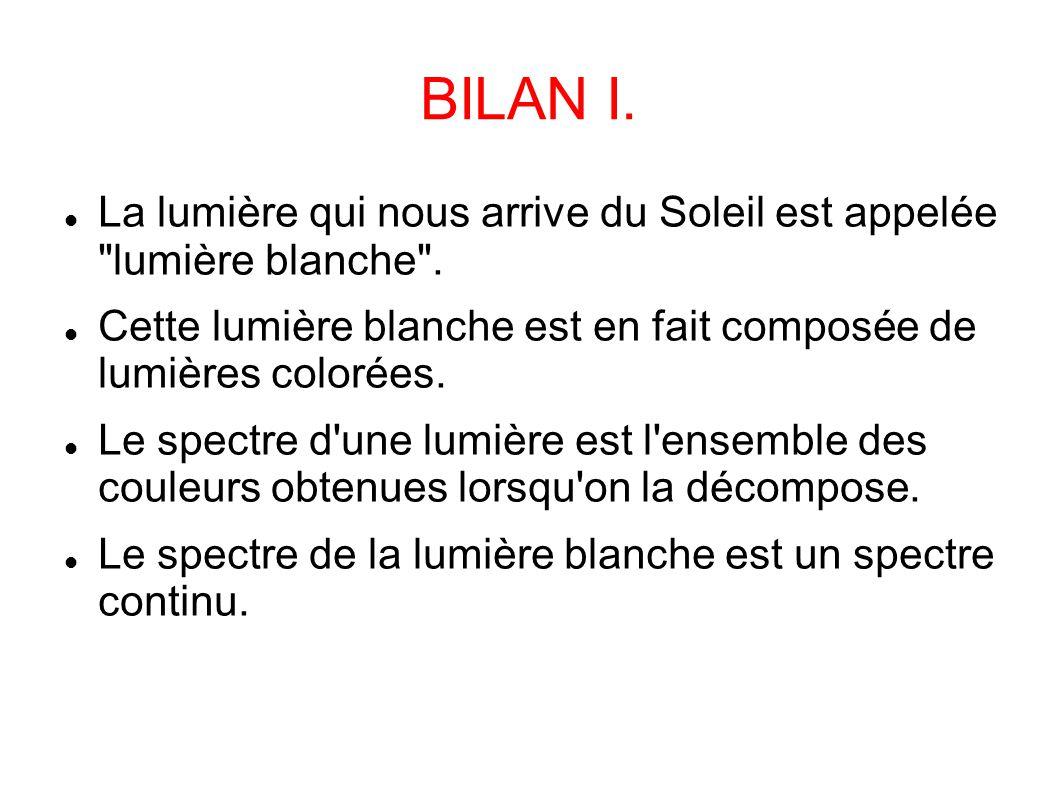 BILAN I. La lumière qui nous arrive du Soleil est appelée lumière blanche .