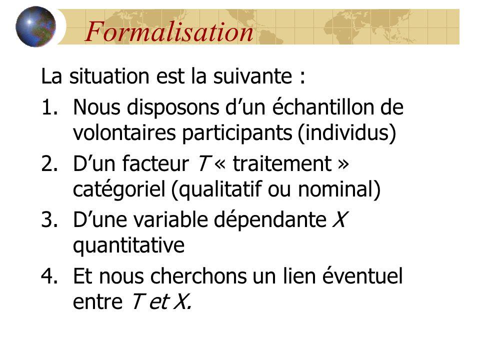 Formalisation La situation est la suivante : 1.Nous disposons d'un échantillon de volontaires participants (individus) 2.D'un facteur T « traitement »