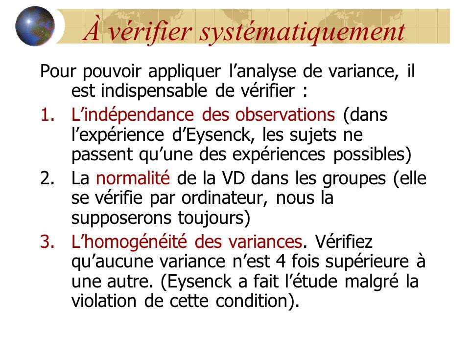 À vérifier systématiquement Pour pouvoir appliquer l'analyse de variance, il est indispensable de vérifier : 1.L'indépendance des observations (dans l