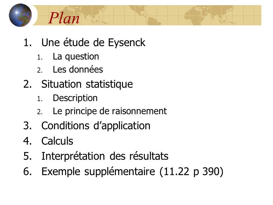 Plan 1.Une étude de Eysenck 1. La question 2. Les données 2.Situation statistique 1. Description 2. Le principe de raisonnement 3.Conditions d'applica