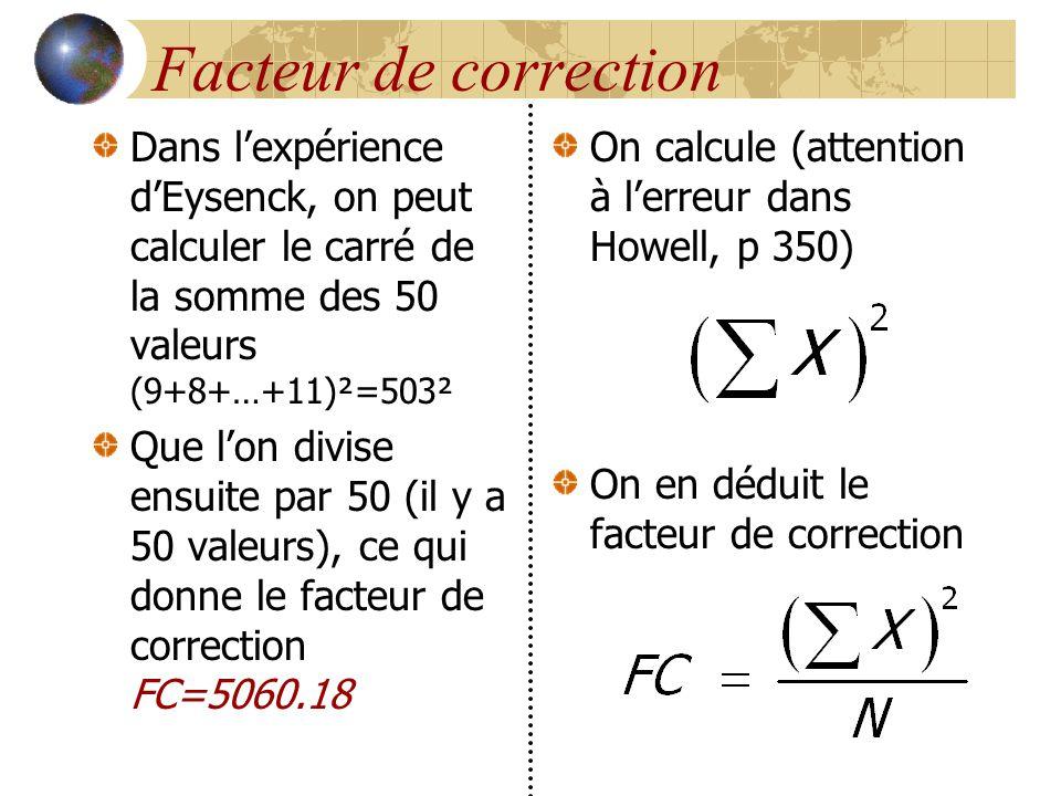 Facteur de correction Dans l'expérience d'Eysenck, on peut calculer le carré de la somme des 50 valeurs (9+8+…+11)²=503² Que l'on divise ensuite par 5