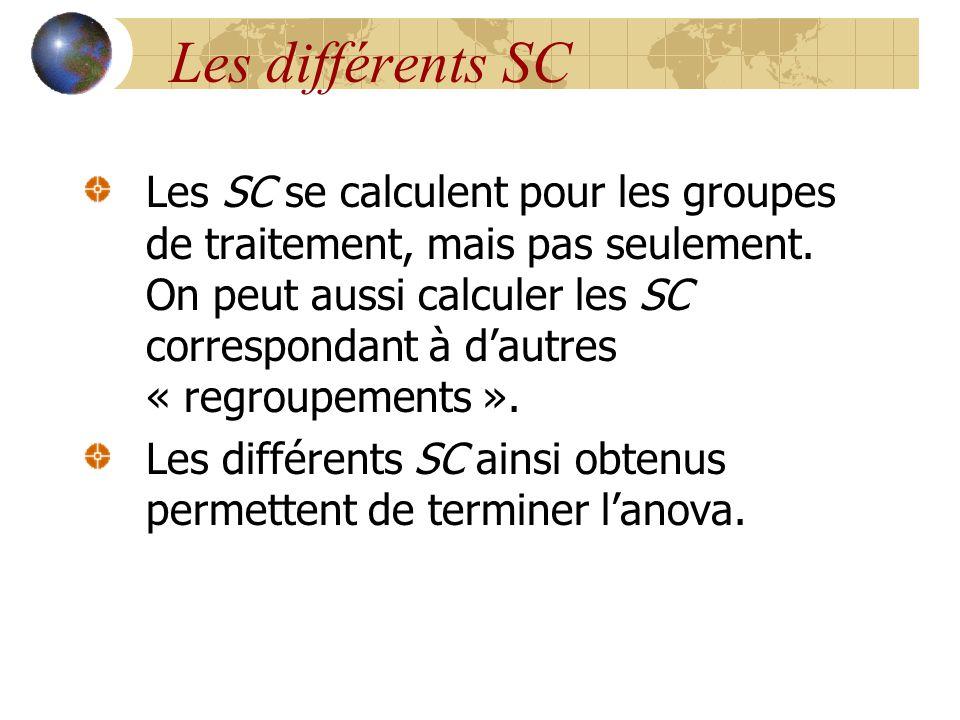 Les différents SC Les SC se calculent pour les groupes de traitement, mais pas seulement. On peut aussi calculer les SC correspondant à d'autres « reg