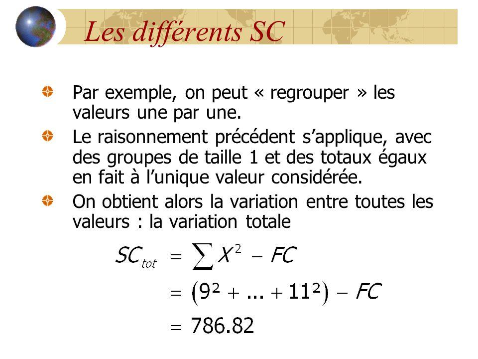Les différents SC Par exemple, on peut « regrouper » les valeurs une par une. Le raisonnement précédent s'applique, avec des groupes de taille 1 et de