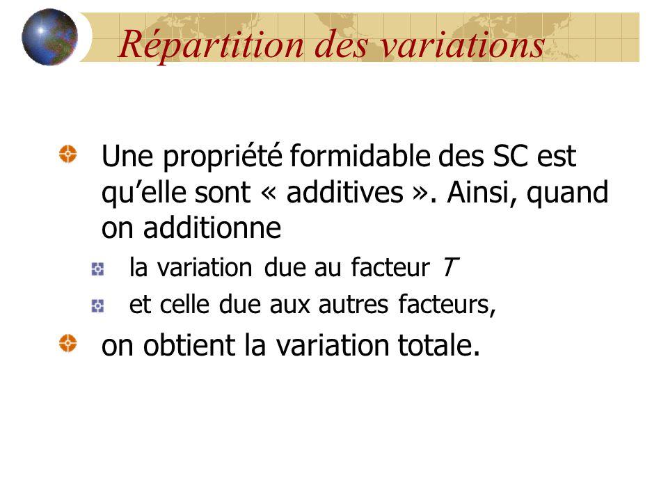 Répartition des variations Une propriété formidable des SC est qu'elle sont « additives ». Ainsi, quand on additionne la variation due au facteur T et