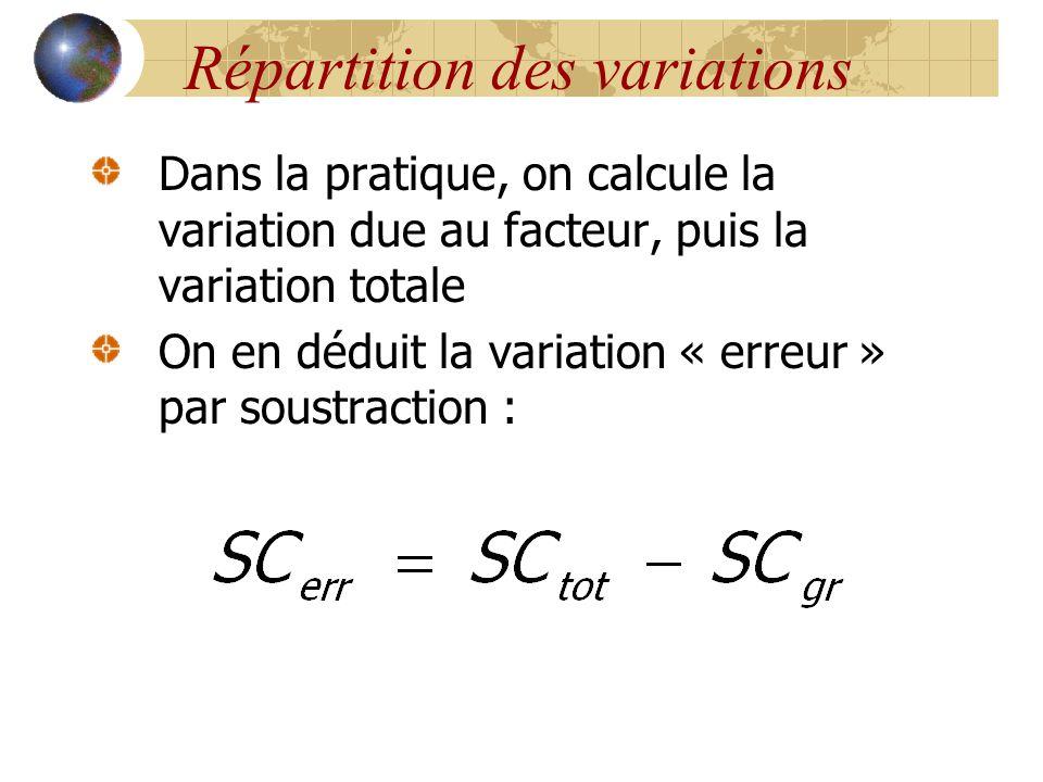 Répartition des variations Dans la pratique, on calcule la variation due au facteur, puis la variation totale On en déduit la variation « erreur » par