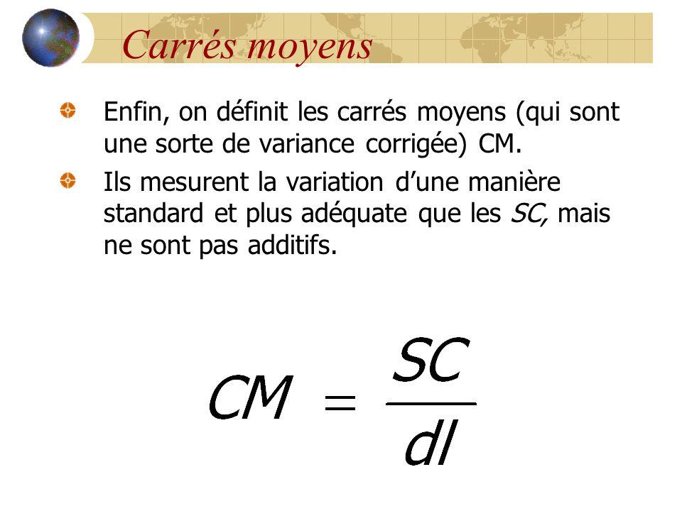 Carrés moyens Enfin, on définit les carrés moyens (qui sont une sorte de variance corrigée) CM. Ils mesurent la variation d'une manière standard et pl