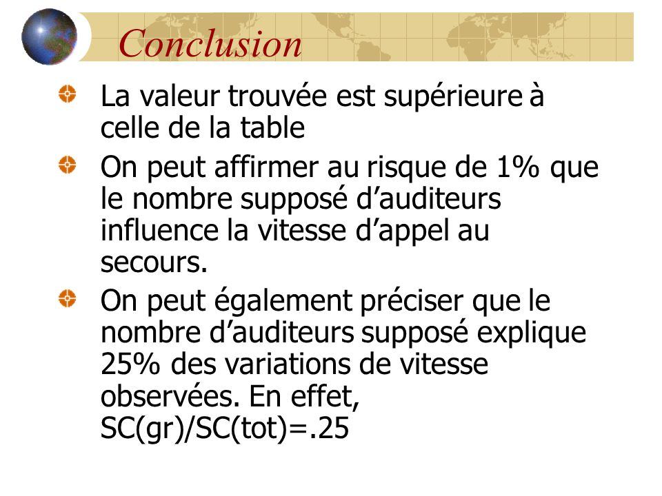 Conclusion La valeur trouvée est supérieure à celle de la table On peut affirmer au risque de 1% que le nombre supposé d'auditeurs influence la vitess