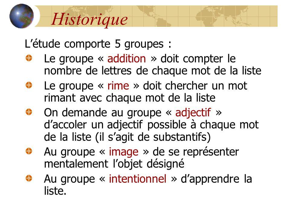 Historique L'étude comporte 5 groupes : Le groupe « addition » doit compter le nombre de lettres de chaque mot de la liste Le groupe « rime » doit che