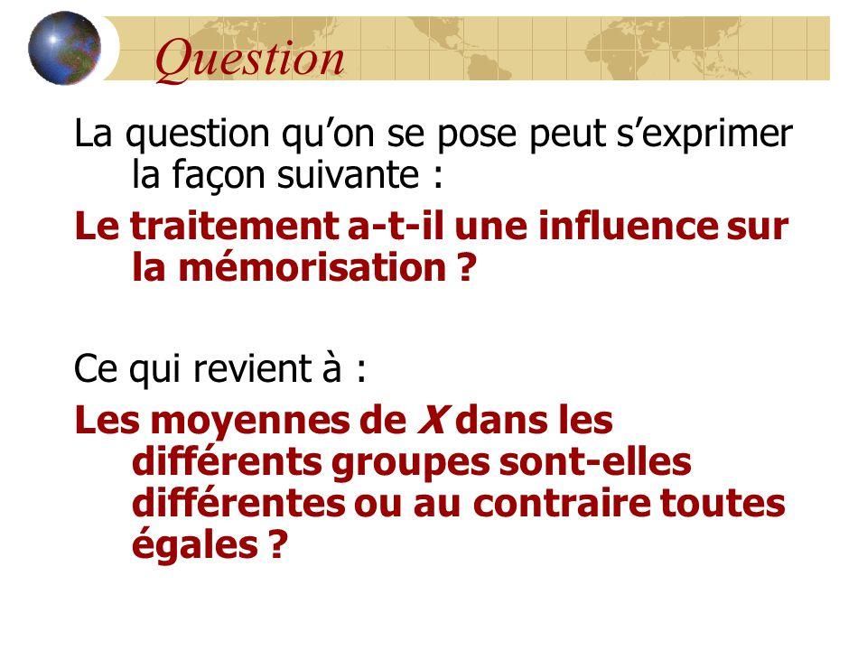 Question La question qu'on se pose peut s'exprimer la façon suivante : Le traitement a-t-il une influence sur la mémorisation ? Ce qui revient à : Les