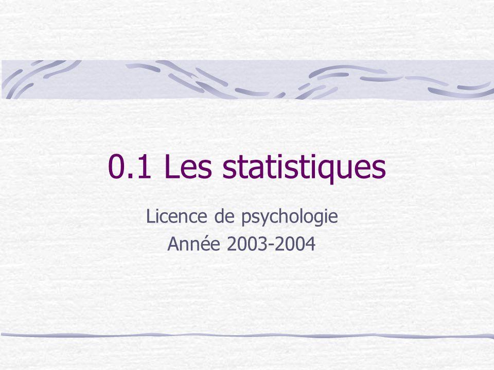 0.1 Les statistiques Licence de psychologie Année 2003-2004