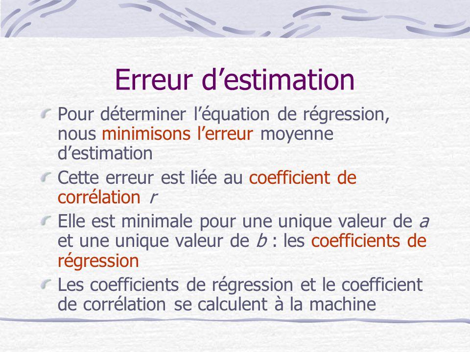 Erreur d'estimation Pour déterminer l'équation de régression, nous minimisons l'erreur moyenne d'estimation Cette erreur est liée au coefficient de corrélation r Elle est minimale pour une unique valeur de a et une unique valeur de b : les coefficients de régression Les coefficients de régression et le coefficient de corrélation se calculent à la machine