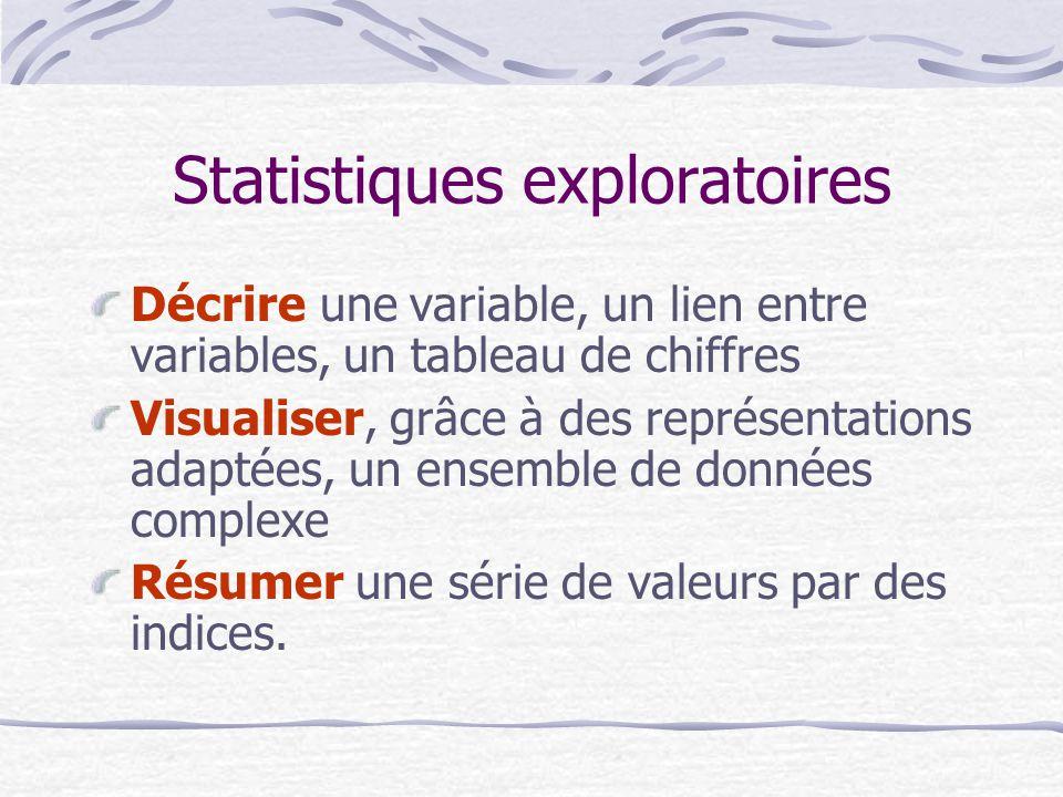 Statistiques exploratoires Décrire une variable, un lien entre variables, un tableau de chiffres Visualiser, grâce à des représentations adaptées, un ensemble de données complexe Résumer une série de valeurs par des indices.