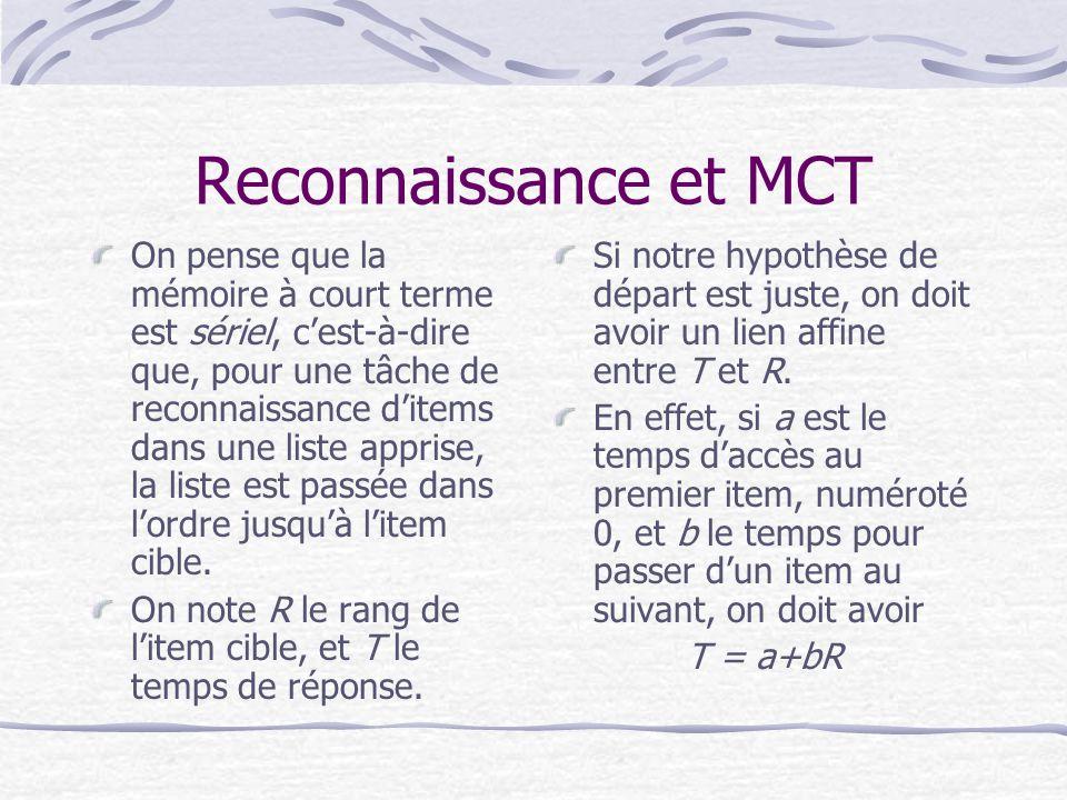 Reconnaissance et MCT On pense que la mémoire à court terme est sériel, c'est-à-dire que, pour une tâche de reconnaissance d'items dans une liste apprise, la liste est passée dans l'ordre jusqu'à l'item cible.