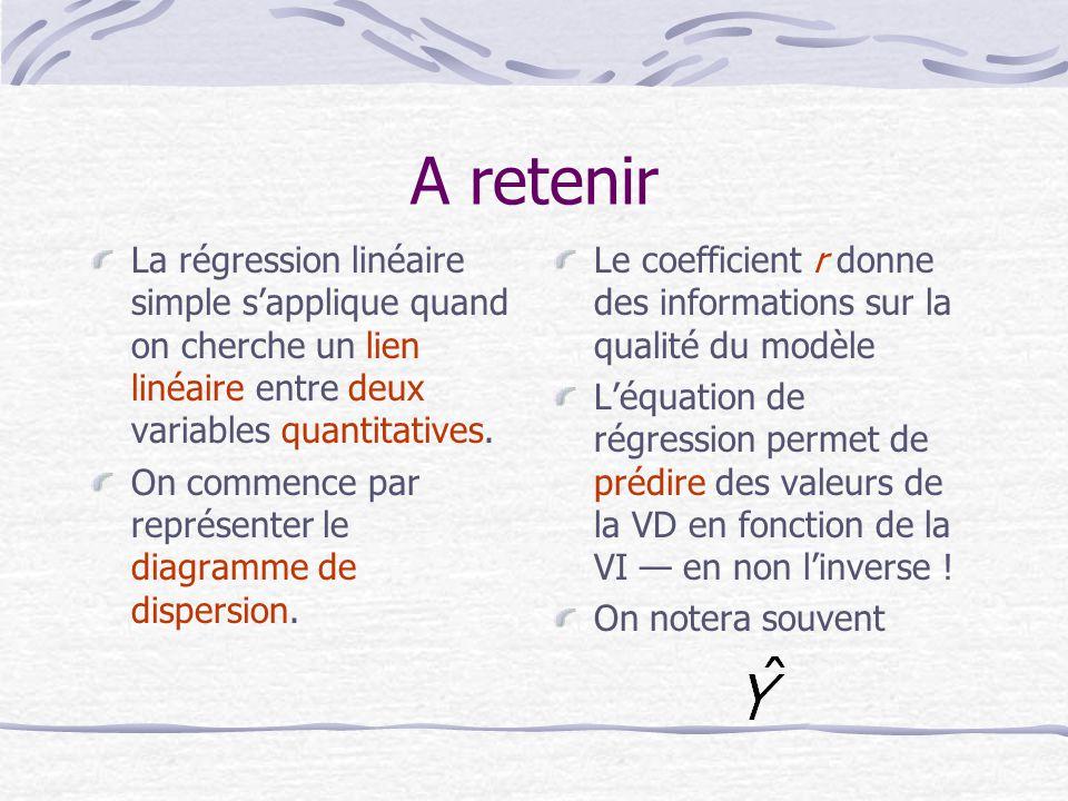 A retenir La régression linéaire simple s'applique quand on cherche un lien linéaire entre deux variables quantitatives.