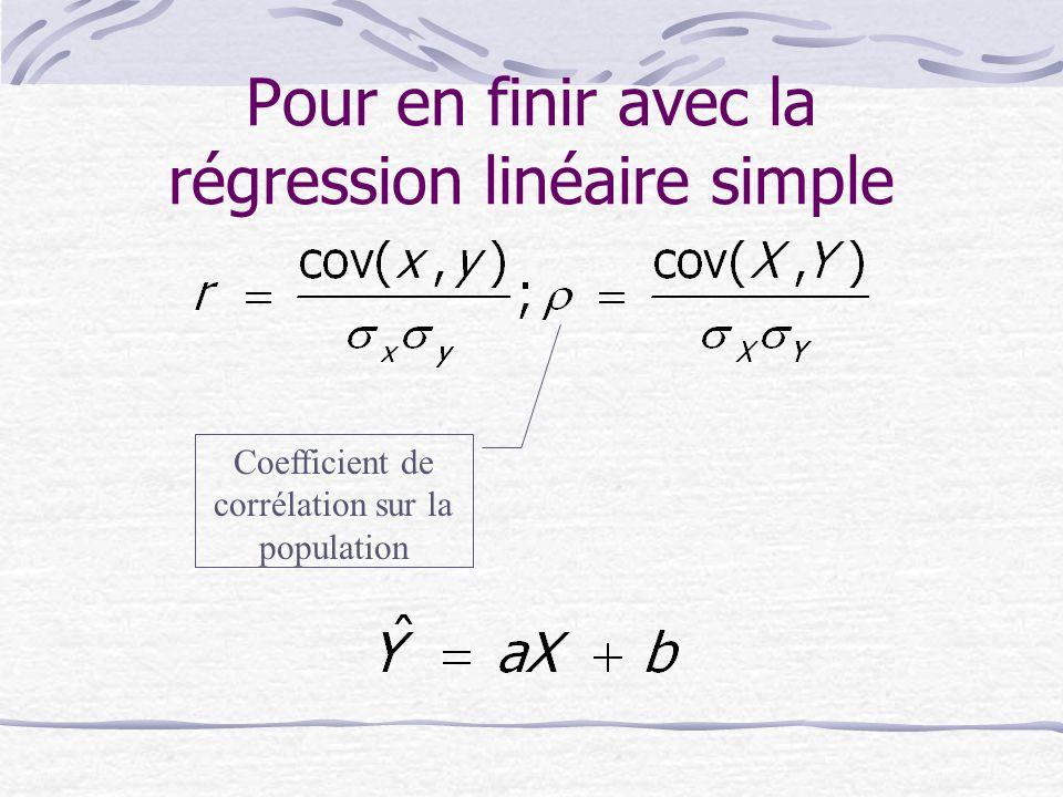 Pour en finir avec la régression linéaire simple Coefficient de corrélation sur la population
