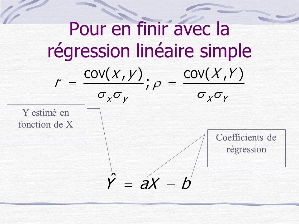 Pour en finir avec la régression linéaire simple Y estimé en fonction de X Coefficients de régression