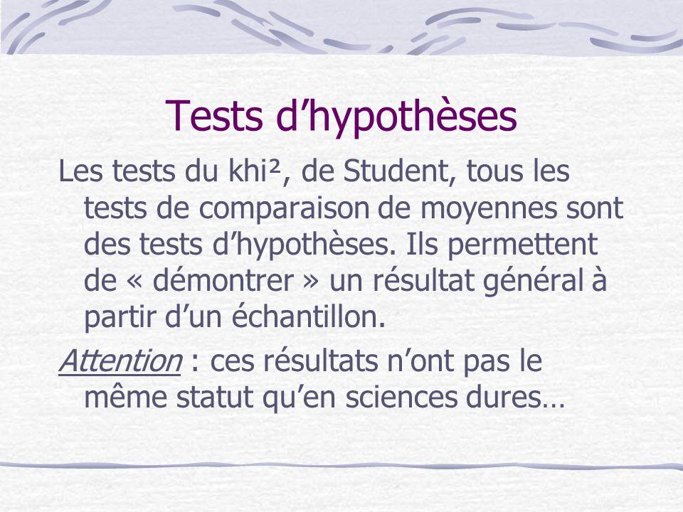 Tests d'hypothèses Les tests du khi², de Student, tous les tests de comparaison de moyennes sont des tests d'hypothèses.