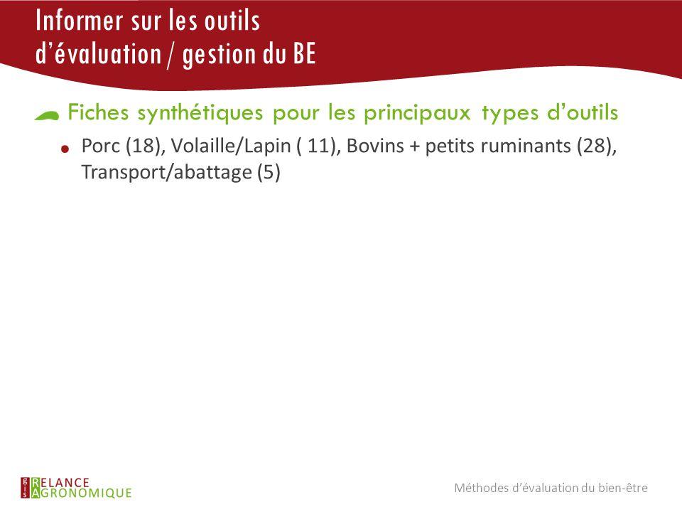 Informer sur les outils d'évaluation / gestion du BE Fiches synthétiques pour les principaux types d'outils Porc (18), Volaille/Lapin ( 11), Bovins +