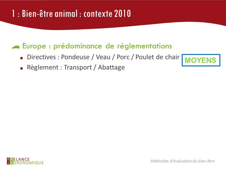 1 : Bien-être animal : contexte 2010 Europe : prédominance de réglementations Directives : Pondeuse / Veau / Porc / Poulet de chair Règlement : Transport / Abattage Plan d'action UE 2006-2010 / Welfare Quality Méthodes d'évaluation du bien-être MOYENS RESULTAT