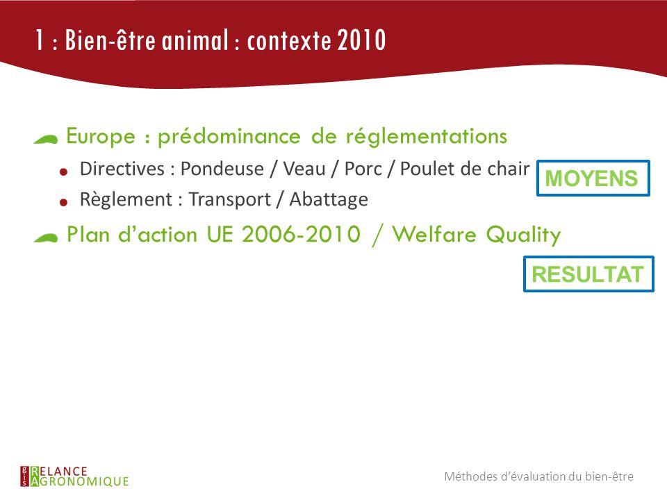 1 : Bien-être animal : contexte 2010 Europe : prédominance de réglementations Directives : Pondeuse / Veau / Porc / Poulet de chair Règlement : Transport / Abattage Plan d'action UE 2006-2010 / Welfare Quality D'autres approches Démarches commerciales / démarches de filières Méthodes d'évaluation du bien-être MOYENS RESULTAT MOYENS / RESULTATS