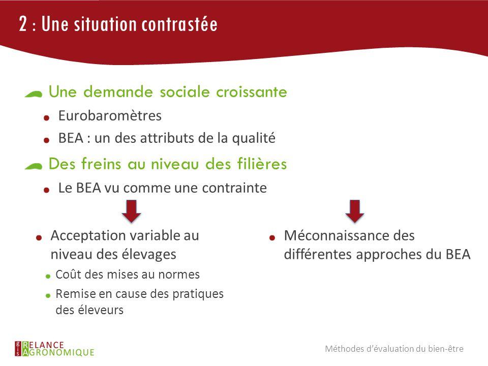 Une demande sociale croissante Eurobaromètres BEA : un des attributs de la qualité Des freins au niveau des filières Le BEA vu comme une contrainte Mé