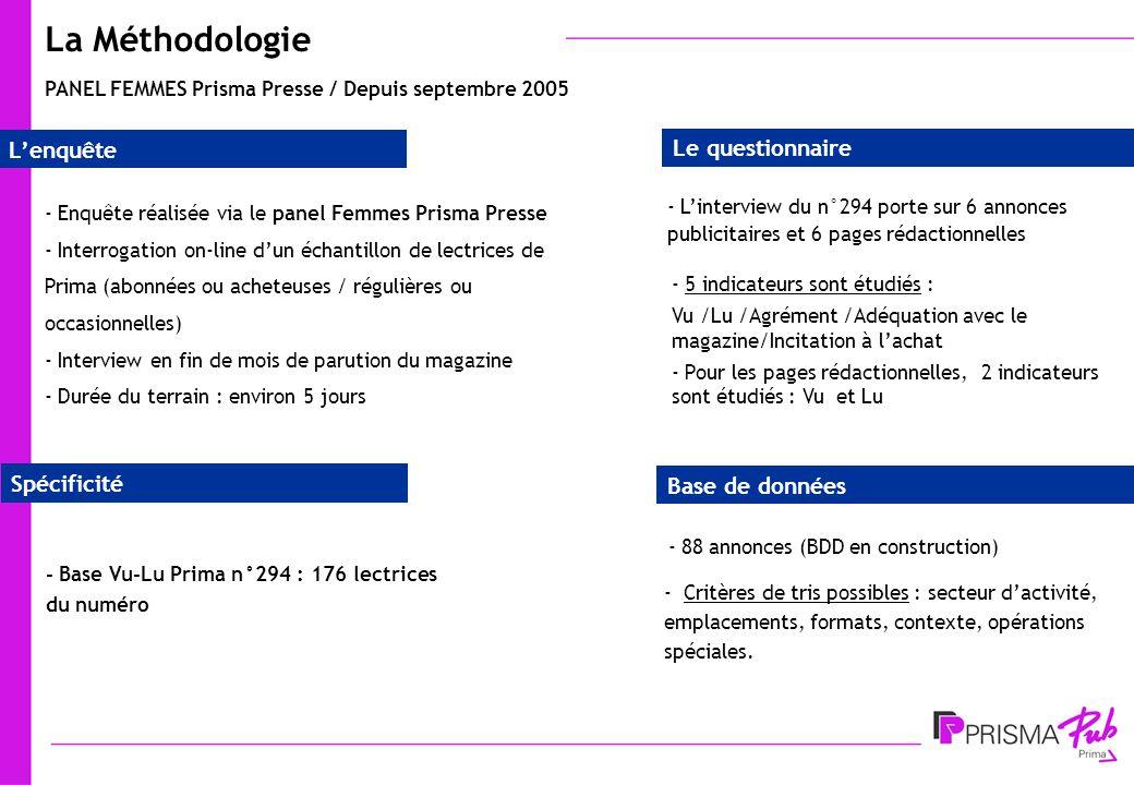 3 La Méthodologie - Enquête réalisée via le panel Femmes Prisma Presse - Interrogation on-line d'un échantillon de lectrices de Prima (abonnées ou ach