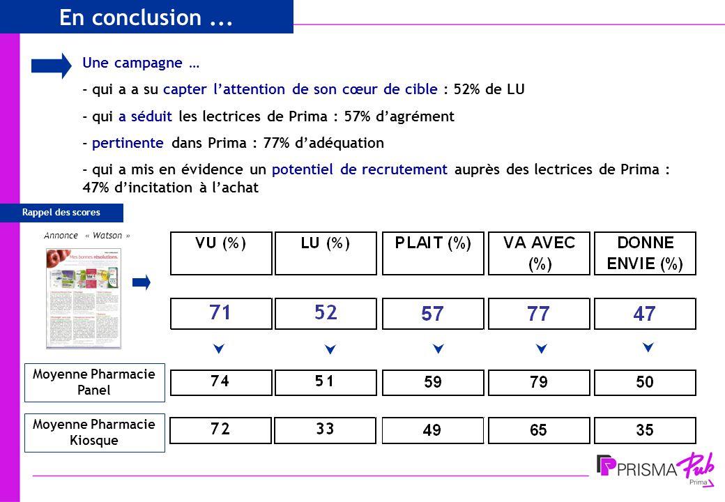 6 C C ontacts Laure Saigne mail : saigne@watsoncom.frsaigne@watsoncom.fr Sandrine Hémeury mail : hemeury@watsoncom.frhemeury@watsoncom.fr Tél : 01 46 21 20 16