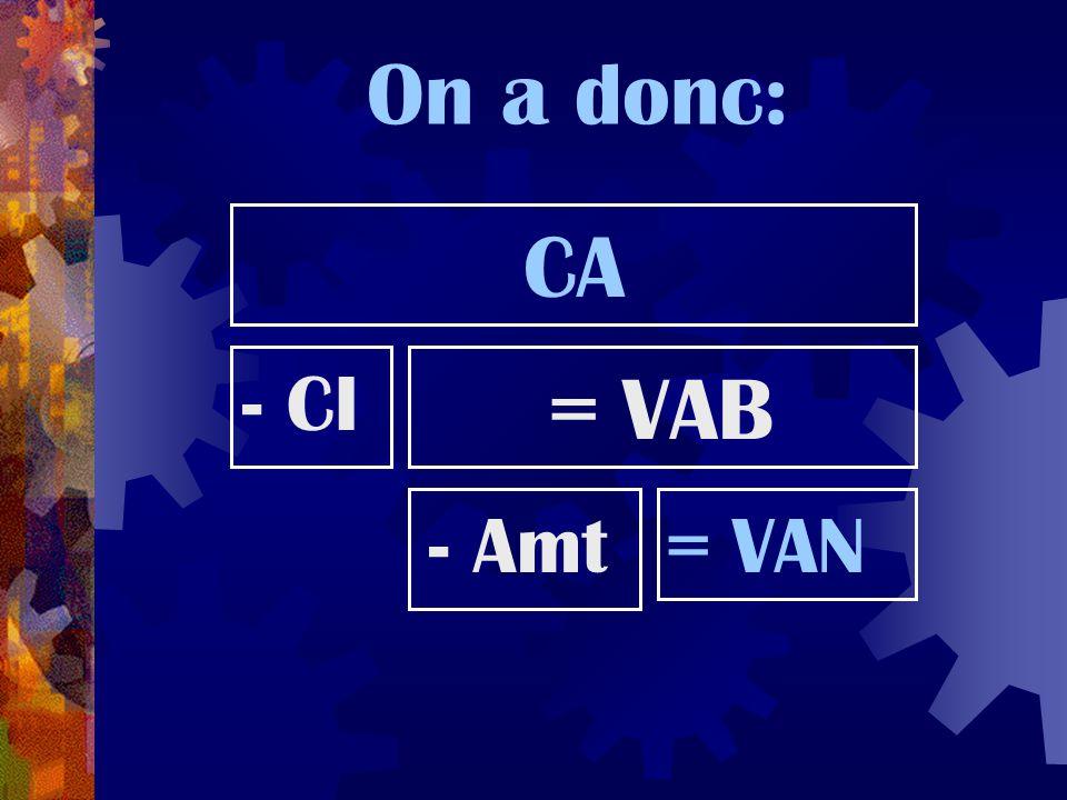 On a donc: CA = VAN - CI = VAB - Amt