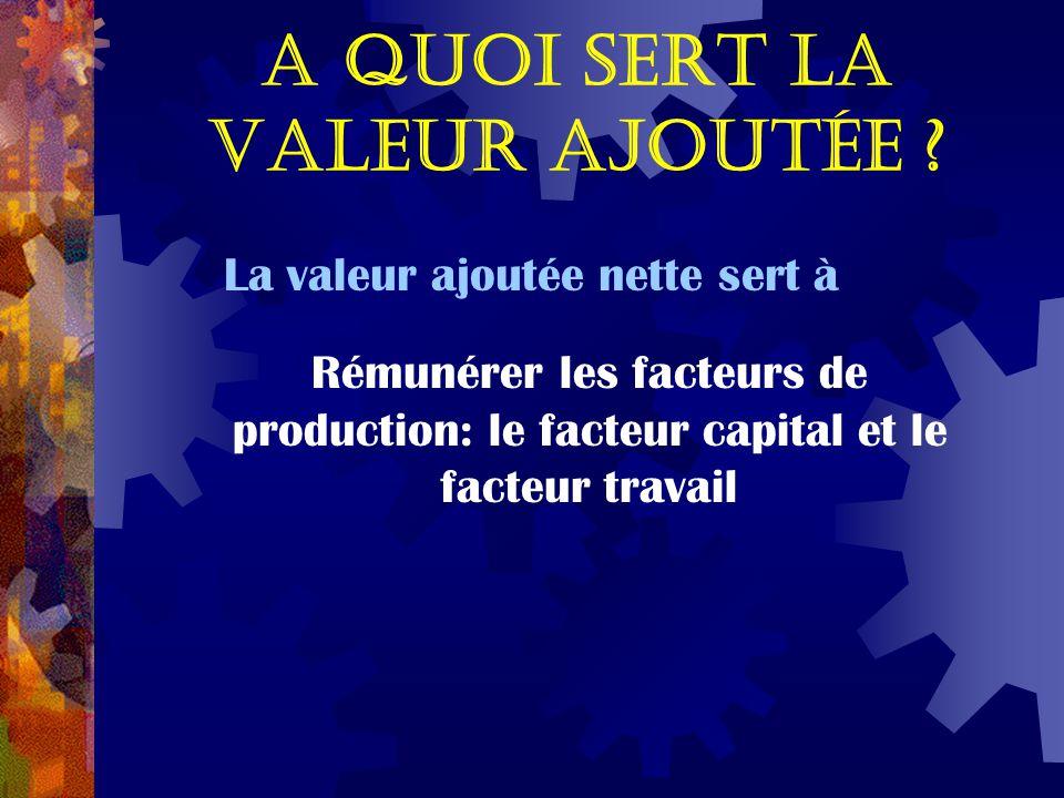 A quoi sert la valeur ajoutée ? La valeur ajoutée nette sert à Rémunérer les facteurs de production: le facteur capital et le facteur travail