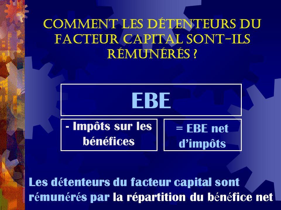 Comment les détenteurs du facteur capital sont-ils rémunérés ? Les d é tenteurs du facteur capital sont r é mun é r é s par la répartition du b é n é