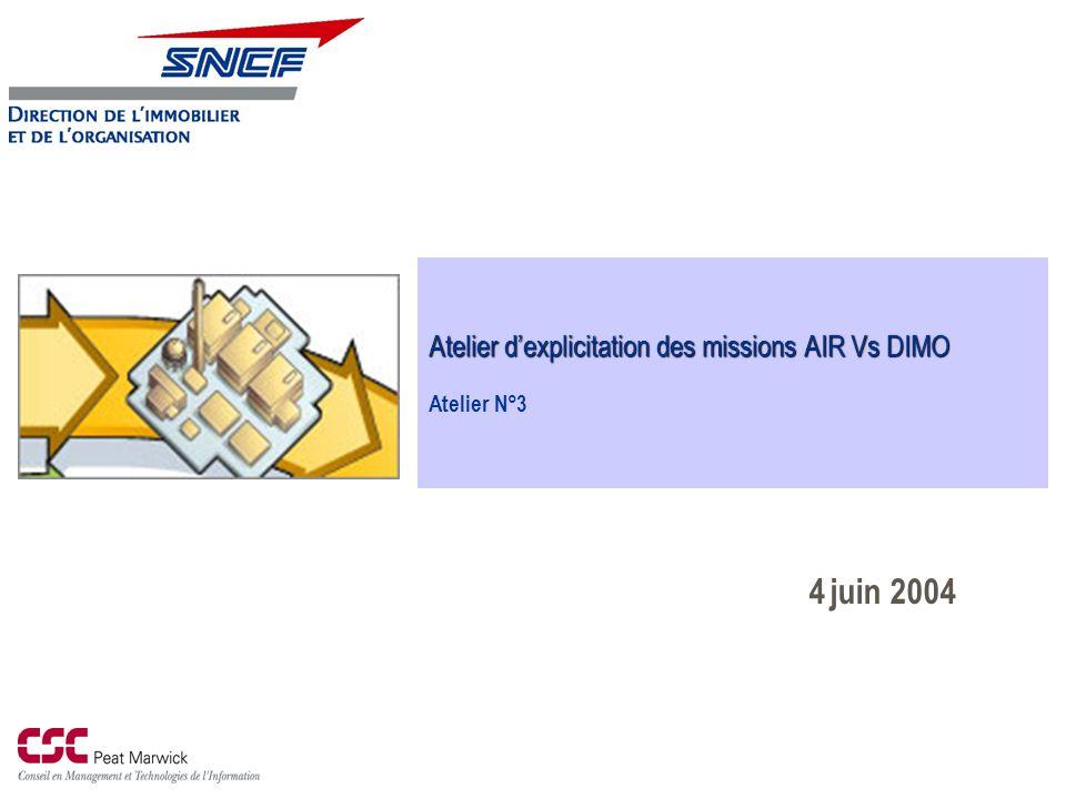 Atelier d'explicitation des missions AIR Vs DIMO Atelier d'explicitation des missions AIR Vs DIMO Atelier N°3 4 juin 2004