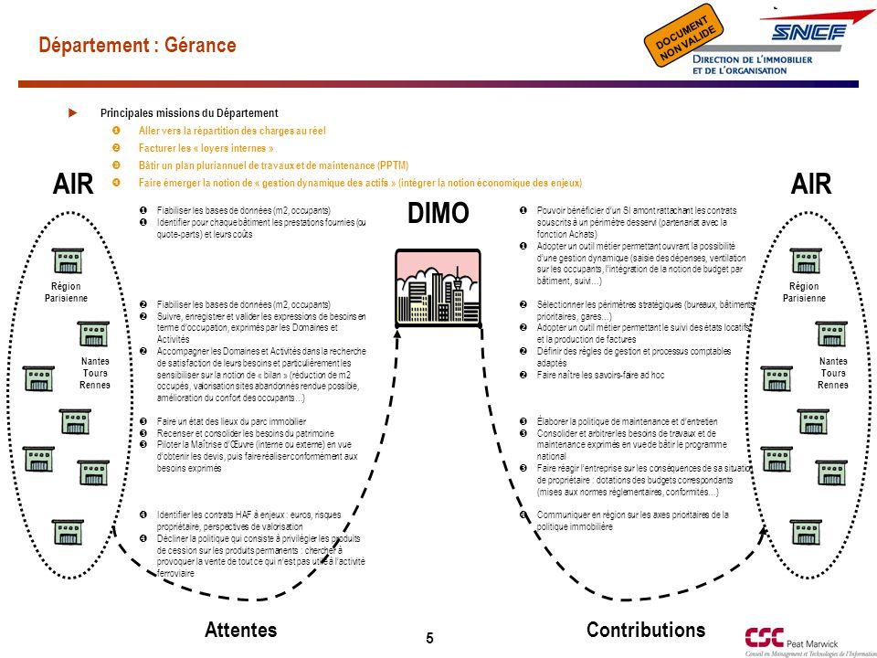 Document de travail NON VALIDE DOCUMENT NON VALIDE 6 Département : Appui AttentesContributions  Dans le cadre du projet « Plan directeur du contrôle de gestion de l'Immobilier », définir des règles de gestion et de schémas comptables  Définir une méthodologie de « cycle de gestion » (part exploitation et part investissement)  Assurer le pilotage du cycle de gestion  Notifier et suivre budgétairement  Définir les métiers nécessaires à la mise en œuvre de la politique immobilière (en quantité et qualité)  Établir un plan de formations et le mettre en oeuvre  Piloter la mise en œuvre des SI et des applications informatiques nécessaires à la réalisation de la politique immobilière  Fournir les conseils juridiques attendus  Rédiger les documents juridiques nécessaires  Assister les Responsables dans leurs négociations sur le volet juridique Région Parisienne Nantes Tours Rennes AIR Région Parisienne Nantes Tours Rennes AIR DIMO  Participer aux groupes de travail du projet  Assurer une participation active au cycle de gestion en matière de données  Produire les reportings définis  Faire une expression des besoins budgétaires  Analyser et exprimer les besoins en terme de métier, de mises en place et de formations (en quantité et qualité)  Participer à la définition des besoins en terme de SI  Participer à la mise en œuvre des nouvelles applications informatiques  Participer à la gestion de l'opérationnel une fois l'outil déployé  Exprimer les besoins en matière de conseil juridique clairement et en amont  Principales missions du Département  Mettre en œuvre le contrôle de gestion du périmètre immobilier et assurer les différentes phases du cycle de gestion  Assurer la gestion RH des métiers de l'Immobilier et les fonctions correspondantes  Assurer la maîtrise d'ouvrage des systèmes d'information du périmètre immobilier  Conseiller les départements de la DIMO et les AIR en matière juridique  Assurer la fonction Achats (biens, prestations, …) de la Direction et sa déclinaiso