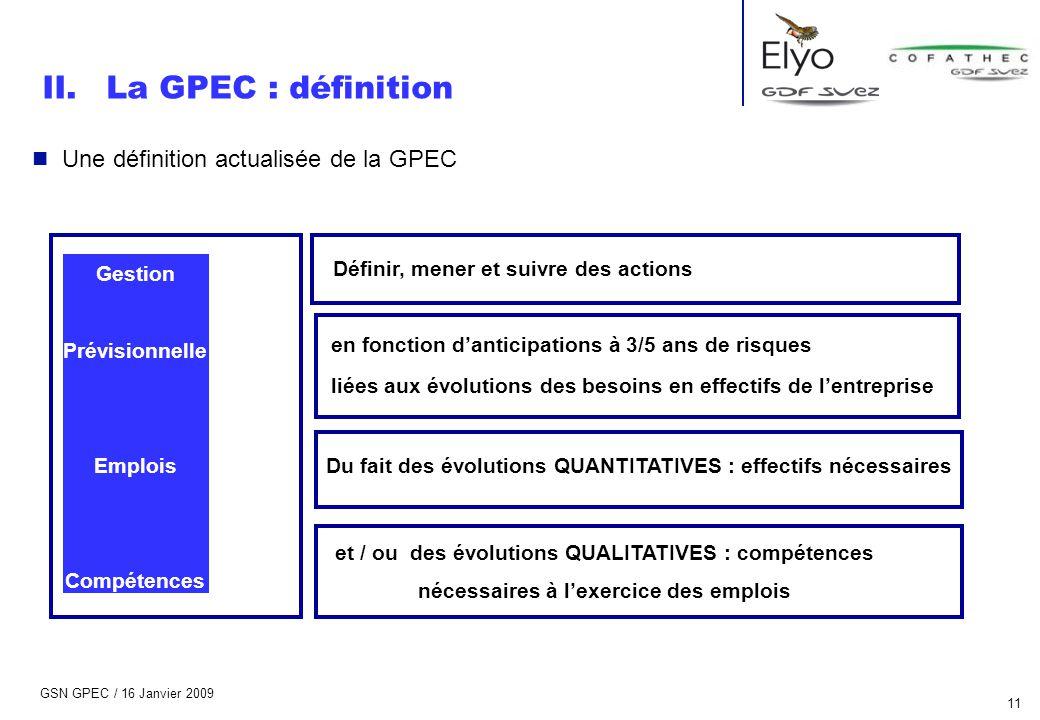GSN GPEC / 16 Janvier 2009 11 II.La GPEC : définition Définir, mener et suivre des actions en fonction d'anticipations à 3/5 ans de risques liées aux