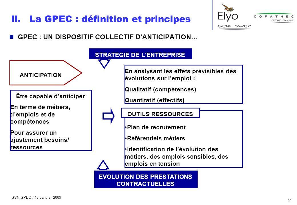 GSN GPEC / 16 Janvier 2009 14 n GPEC : UN DISPOSITIF COLLECTIF D'ANTICIPATION… ANTICIPATION Être capable d'anticiper En terme de métiers, d'emplois et