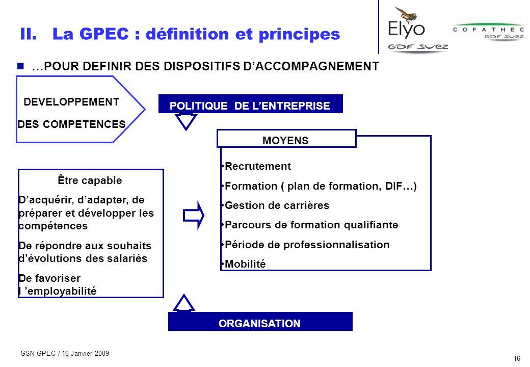 GSN GPEC / 16 Janvier 2009 16 n …POUR DEFINIR DES DISPOSITIFS D'ACCOMPAGNEMENT Être capable D'acquérir, d'adapter, de préparer et développer les compé