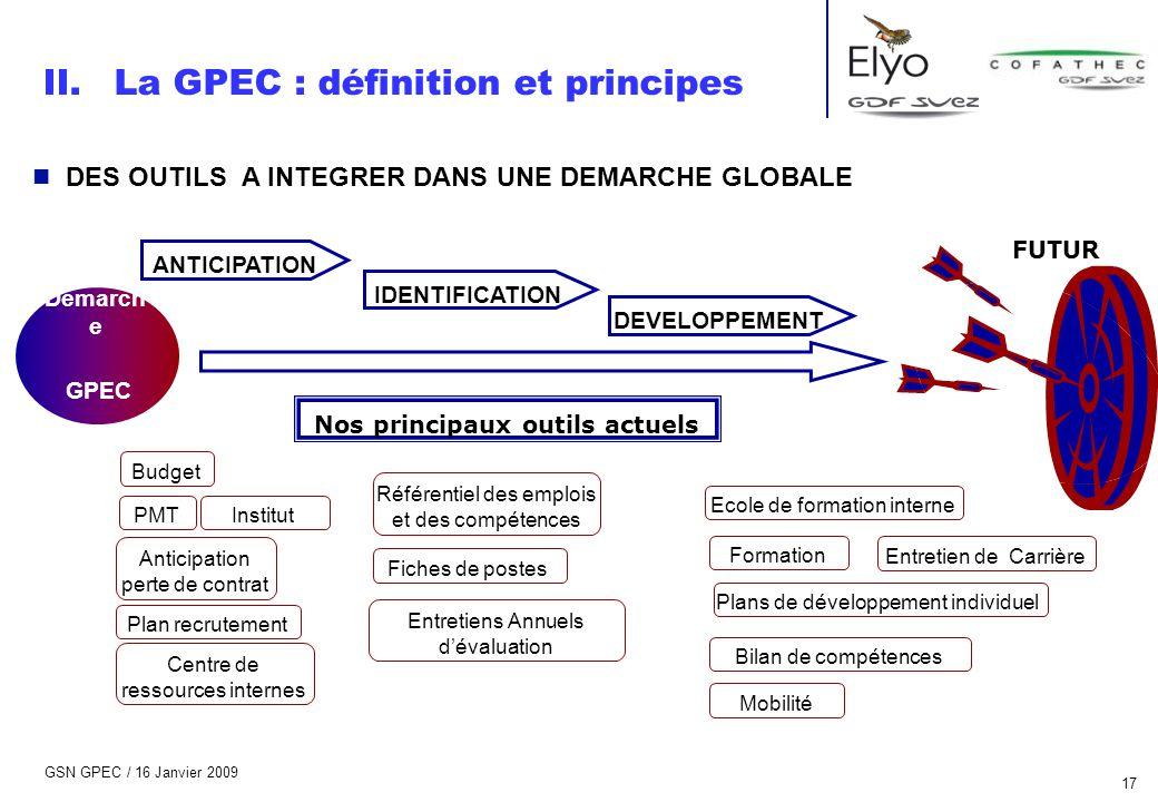 GSN GPEC / 16 Janvier 2009 17 n DES OUTILS A INTEGRER DANS UNE DEMARCHE GLOBALE Démarch e GPEC FUTUR ANTICIPATION IDENTIFICATION DEVELOPPEMENT Institu