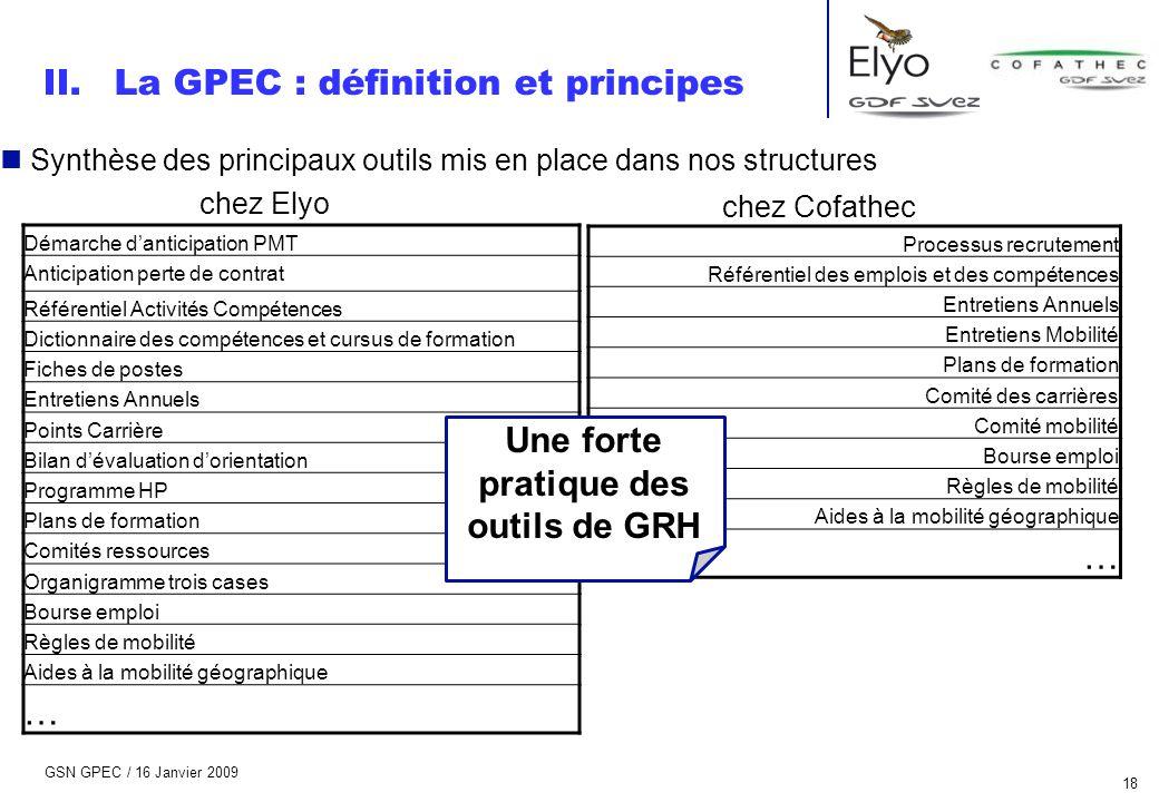 GSN GPEC / 16 Janvier 2009 18 Processus recrutement Référentiel des emplois et des compétences Entretiens Annuels Entretiens Mobilité Plans de formati