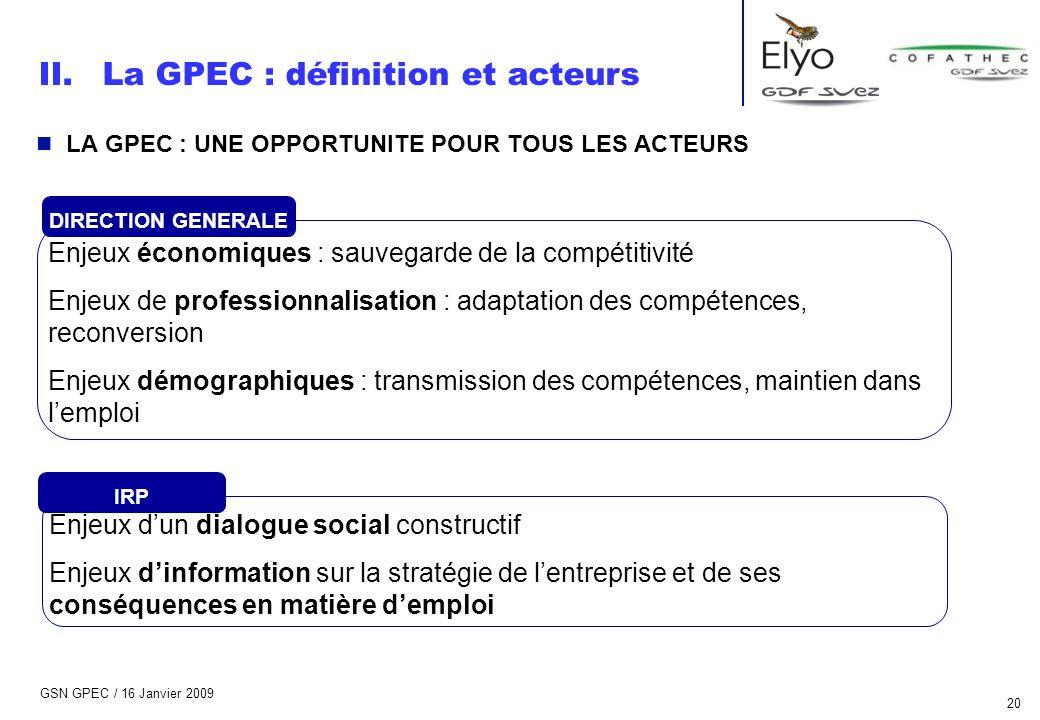 GSN GPEC / 16 Janvier 2009 20 n LA GPEC : UNE OPPORTUNITE POUR TOUS LES ACTEURS Enjeux économiques : sauvegarde de la compétitivité Enjeux de professi