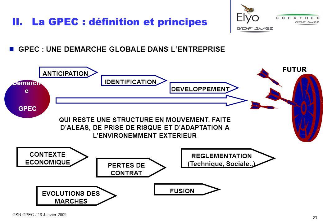 GSN GPEC / 16 Janvier 2009 23 n GPEC : UNE DEMARCHE GLOBALE DANS L'ENTREPRISE Démarch e GPEC FUTUR ANTICIPATION IDENTIFICATION DEVELOPPEMENT QUI RESTE