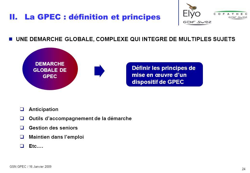 GSN GPEC / 16 Janvier 2009 24 n UNE DEMARCHE GLOBALE, COMPLEXE QUI INTEGRE DE MULTIPLES SUJETS Définir les principes de mise en œuvre d'un dispositif