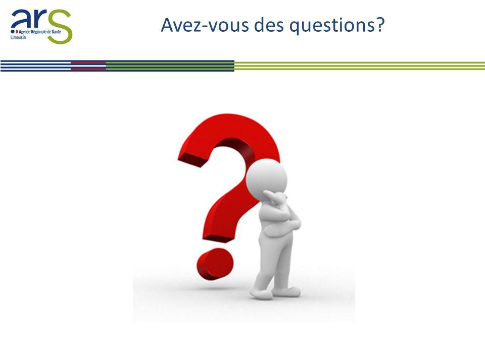 Avez-vous des questions?