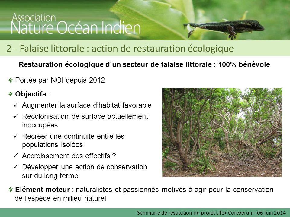 Objectifs : Augmenter la surface d'habitat favorable Recolonisation de surface actuellement inoccupées Recréer une continuité entre les populations is